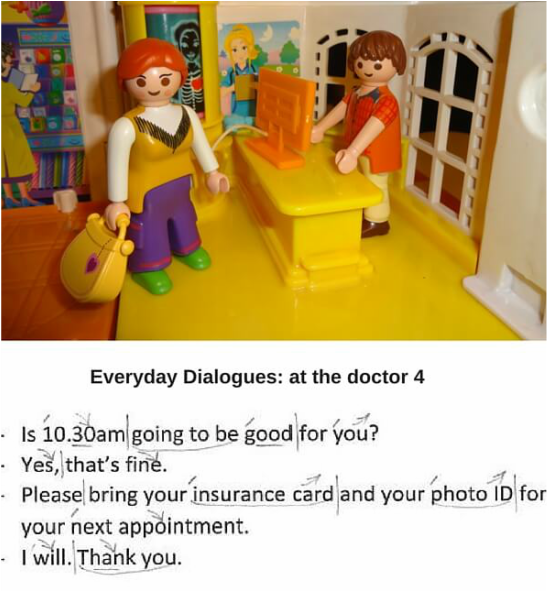 Everyday Dialogues, Download free English Intonation and Rhythm Checklist, at the doctor, in the hospital, ESL, Sentence stress, intonation patterns, intonation in English, English conversation, spoken English, English speaking, speak English, http://www.allyparks.com/english-blog/everyday-dialogues-at-the-doctor-4