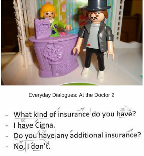 Everyday Dialogues. Download free English Intonation and Rhythm Checklist. at the doctor, in the hospital, ESL, English Conversation, spoken English, English speaking, speak English, learn English speaking, English intonation and rhythm, http://www.allyparks.com/english-blog/everyday-dialogues-at-the-doctor-2